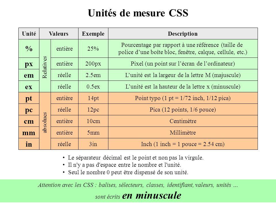 Unités de mesure CSS % px em ex pt pc cm mm in Unité Valeurs Exemple