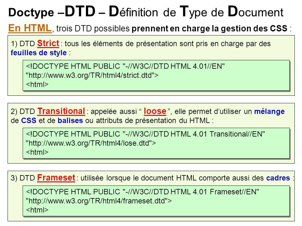 Doctype –DTD – Définition de Type de Document