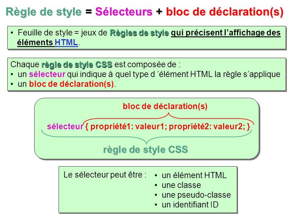 Règle de style = Sélecteurs + bloc de déclaration(s)