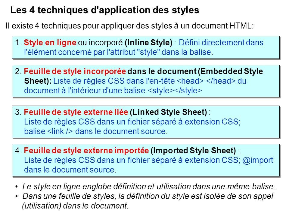 Les 4 techniques d application des styles