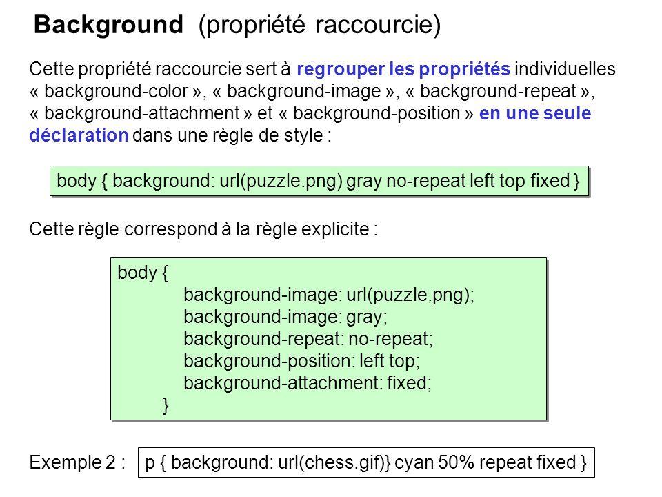 Background (propriété raccourcie)