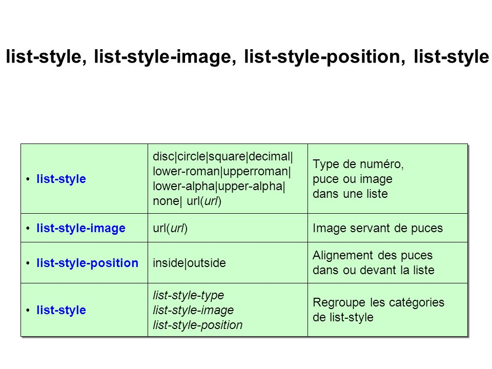 list-style, list-style-image, list-style-position, list-style