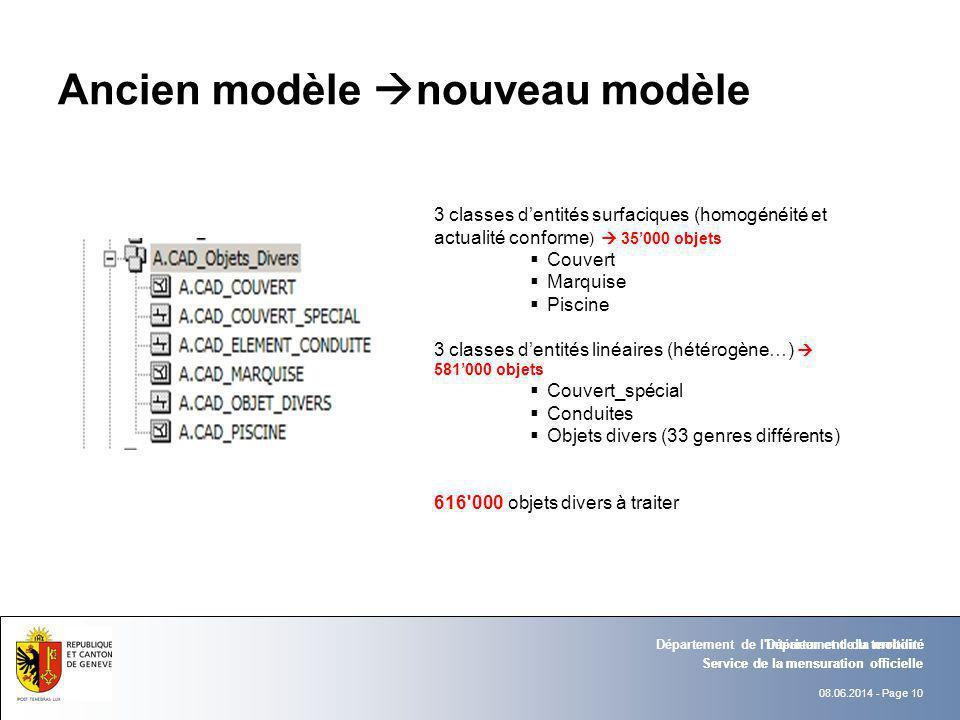 Ancien modèle nouveau modèle