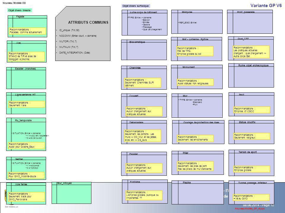 Variante GP V6 Département de l intérieur et de la mobilité