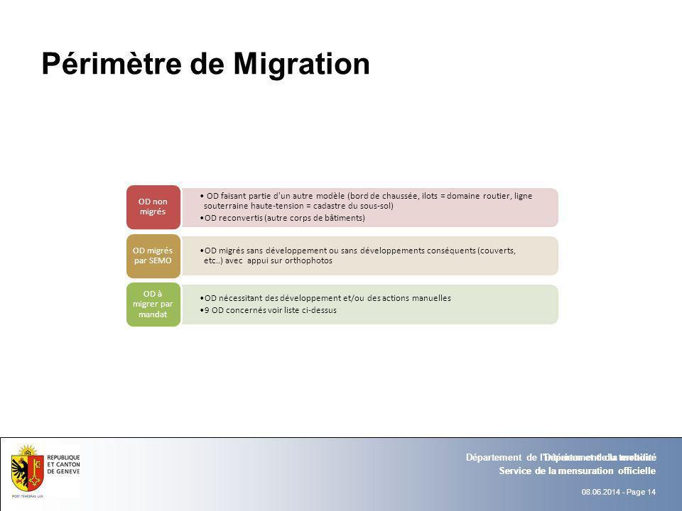 Périmètre de Migration