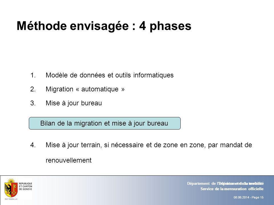 Méthode envisagée : 4 phases