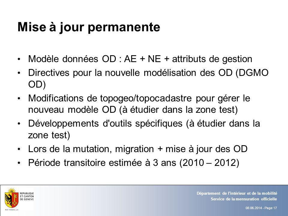 Mise à jour permanente Modèle données OD : AE + NE + attributs de gestion. Directives pour la nouvelle modélisation des OD (DGMO OD)