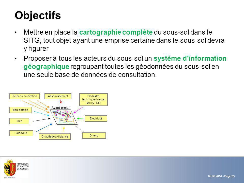 Cadastre technique du sous- sol (CTSS)