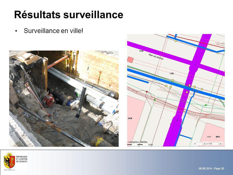 Résultats surveillance