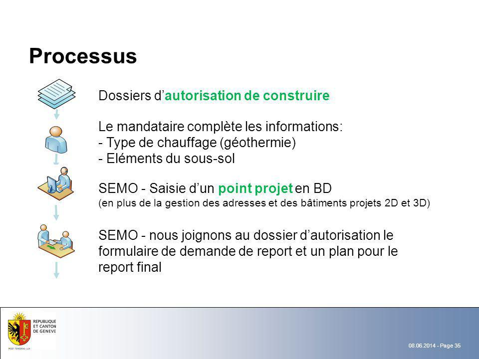Processus Dossiers d'autorisation de construire