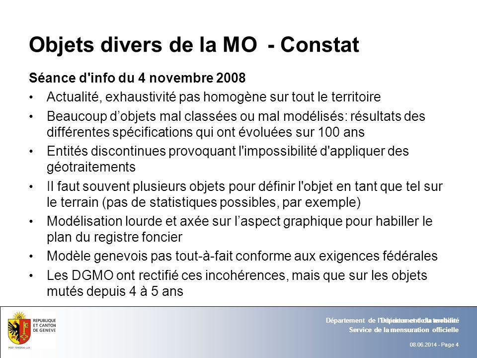 Objets divers de la MO - Constat