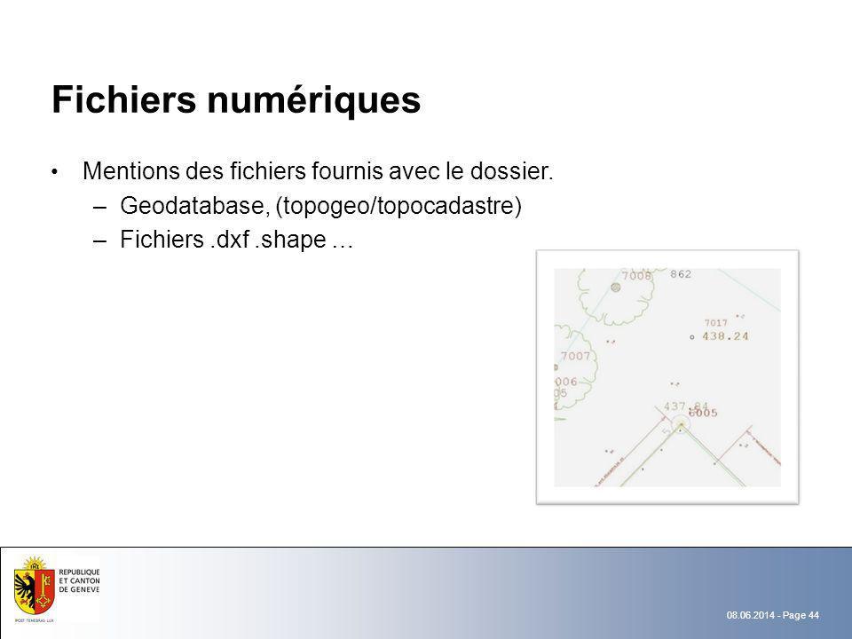 Fichiers numériques Mentions des fichiers fournis avec le dossier.