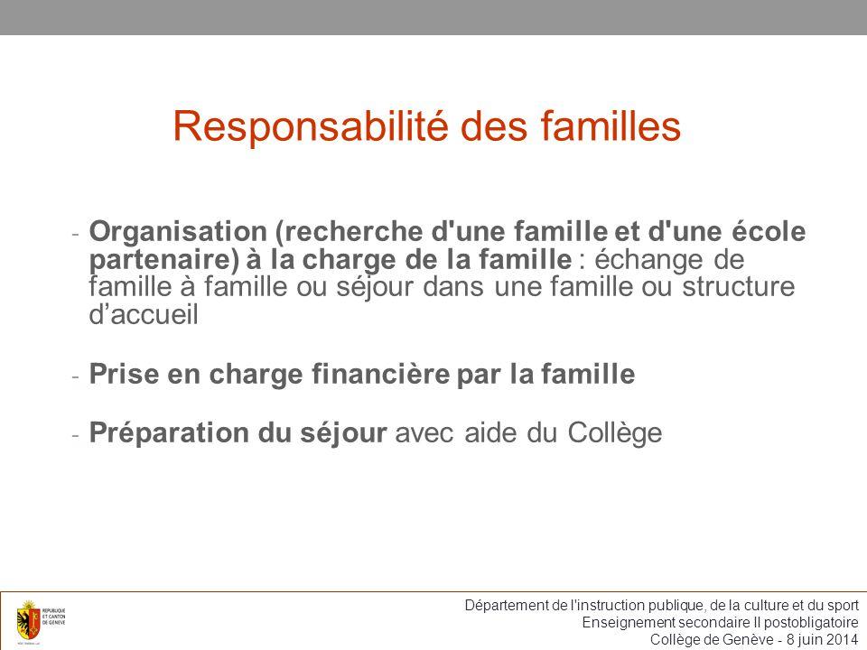 Responsabilité des familles