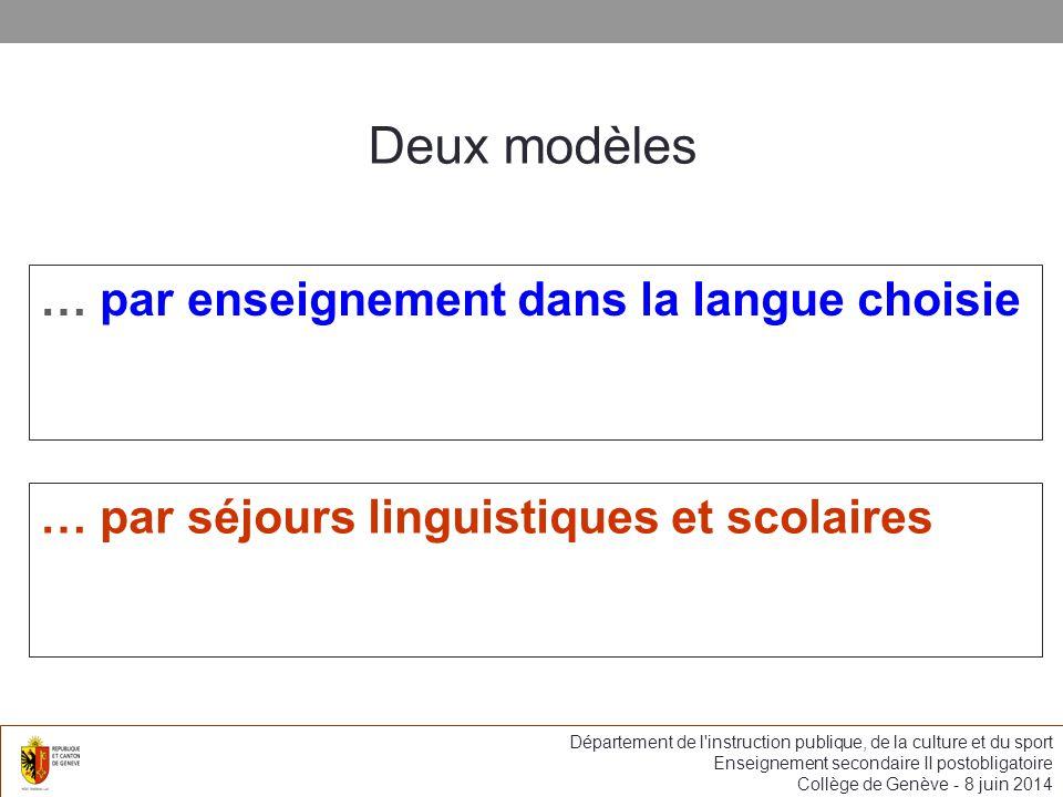 Deux modèles … par enseignement dans la langue choisie