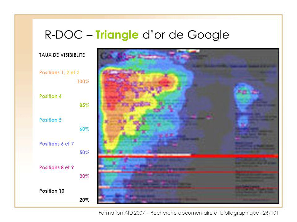 R-DOC – Triangle d'or de Google