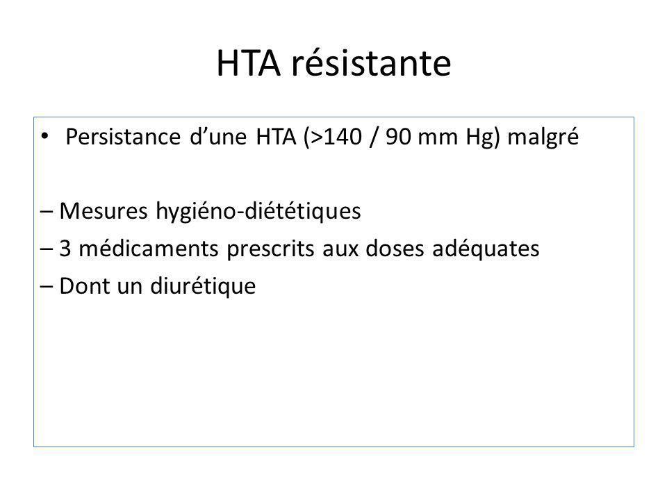 HTA résistante Persistance d'une HTA (>140 / 90 mm Hg) malgré