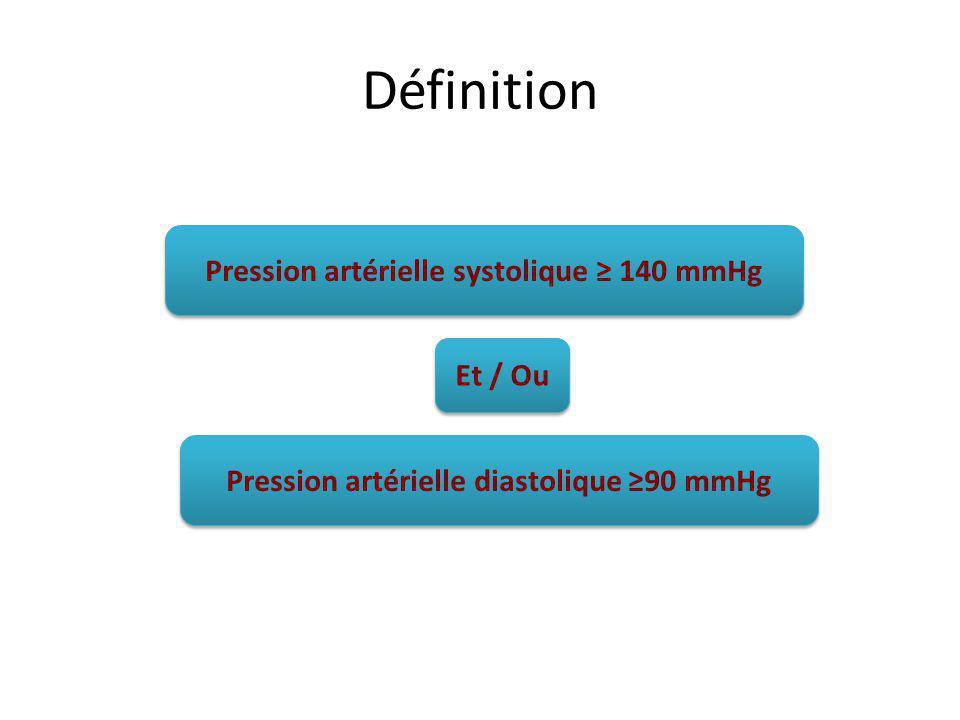 Définition Pression artérielle systolique ≥ 140 mmHg Et / Ou