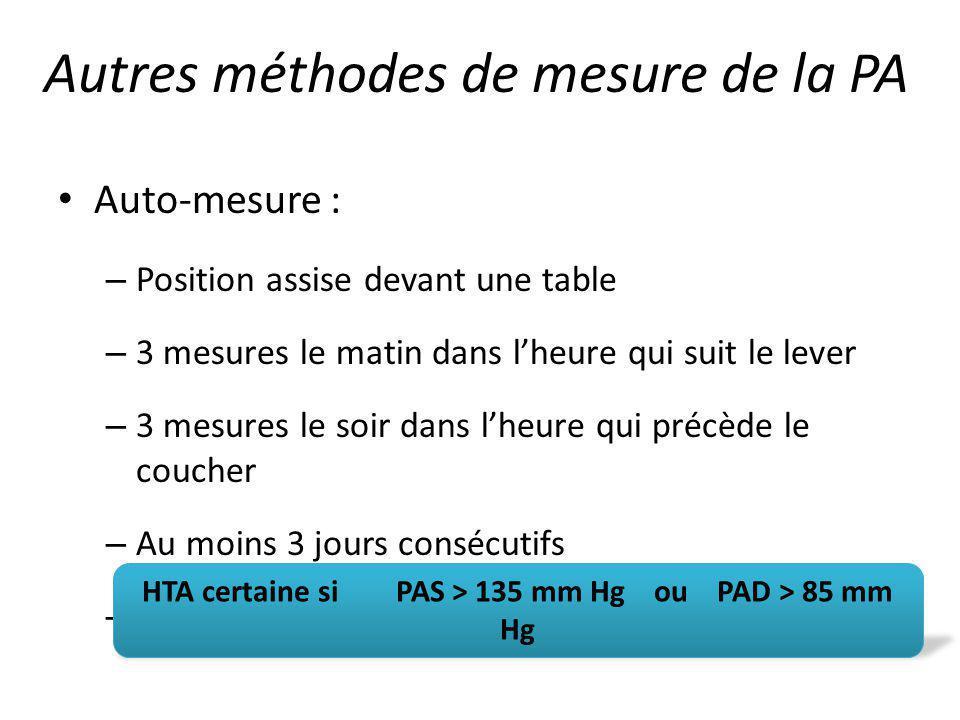 Autres méthodes de mesure de la PA