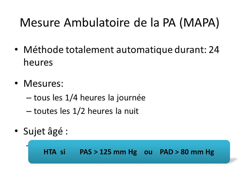 Mesure Ambulatoire de la PA (MAPA)