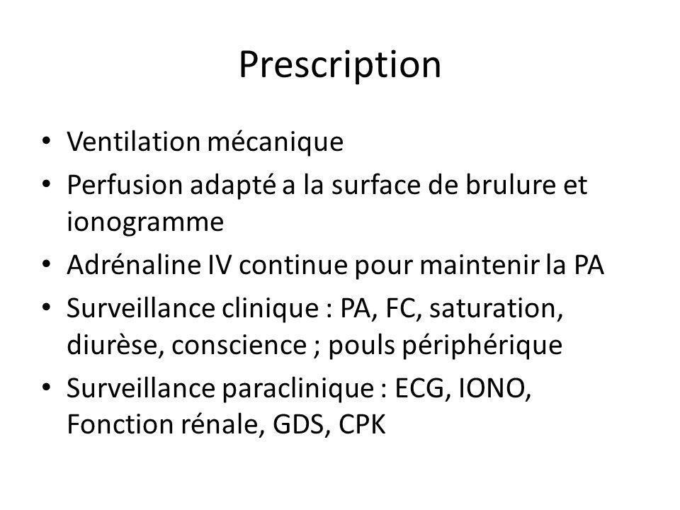 Prescription Ventilation mécanique