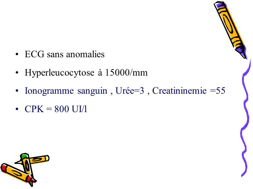 ECG sans anomalies Hyperleucocytose à 15000/mm. Ionogramme sanguin , Urée=3 , Creatininemie =55.