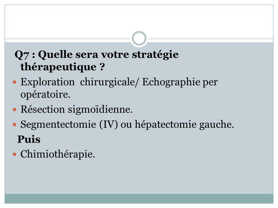 Q7 : Quelle sera votre stratégie thérapeutique