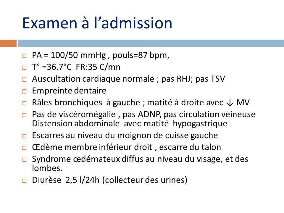 Examen à l'admission PA = 100/50 mmHg , pouls=87 bpm,