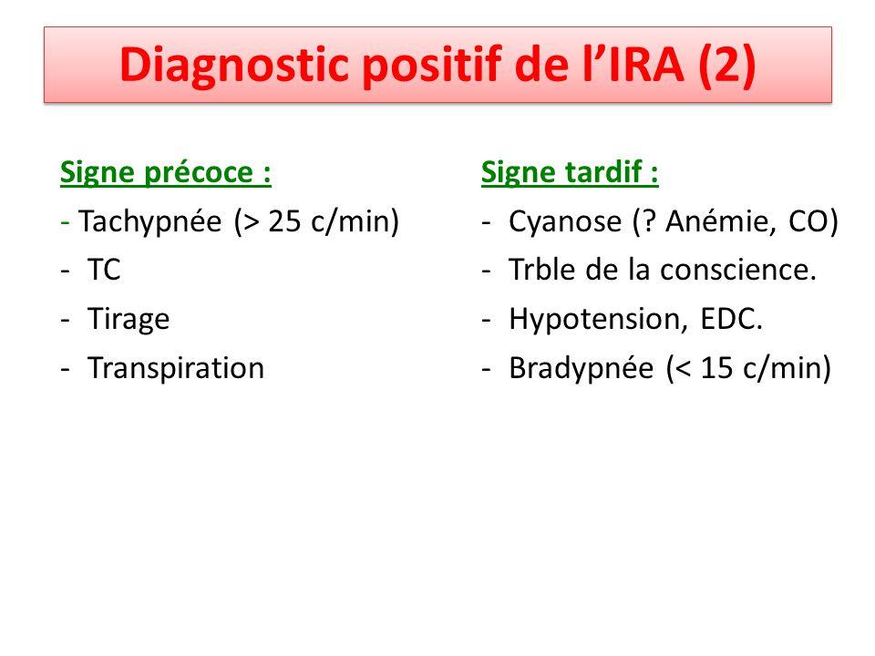 Diagnostic positif de l'IRA (2)
