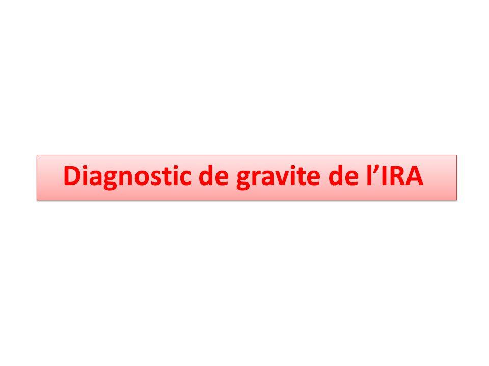 Diagnostic de gravite de l'IRA