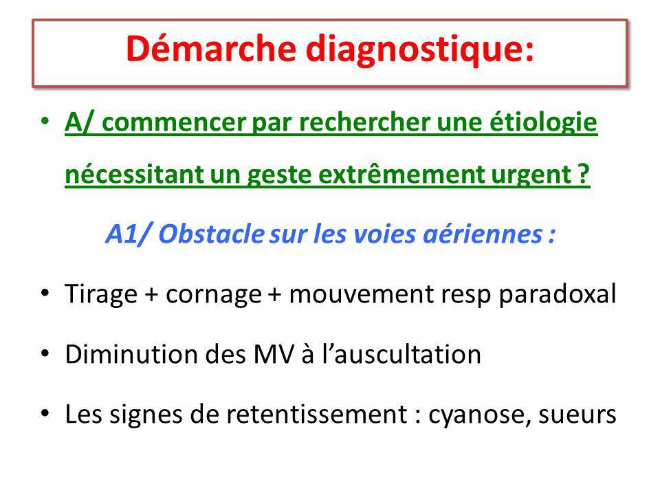 Démarche diagnostique: