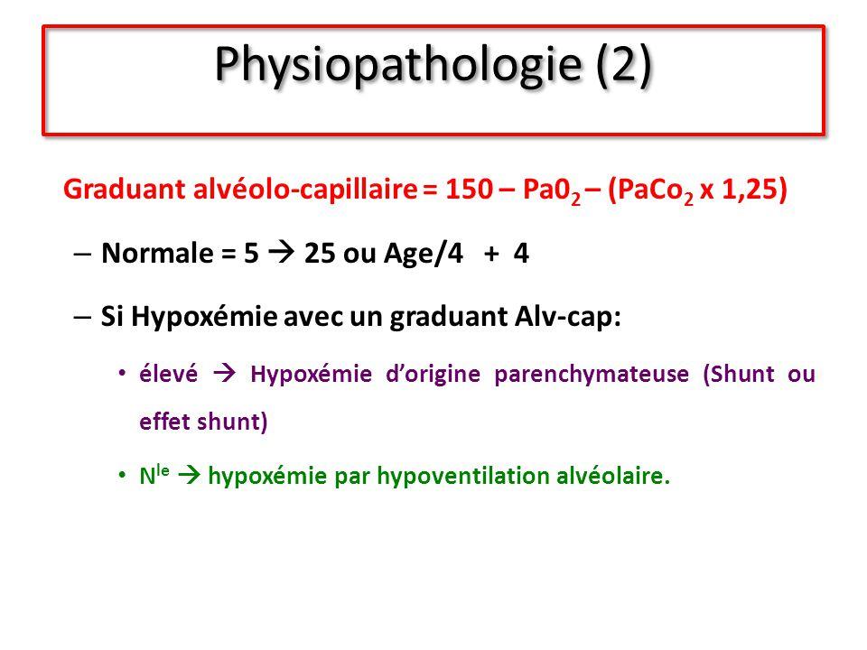 Physiopathologie (2) Normale = 5  25 ou Age/4 + 4