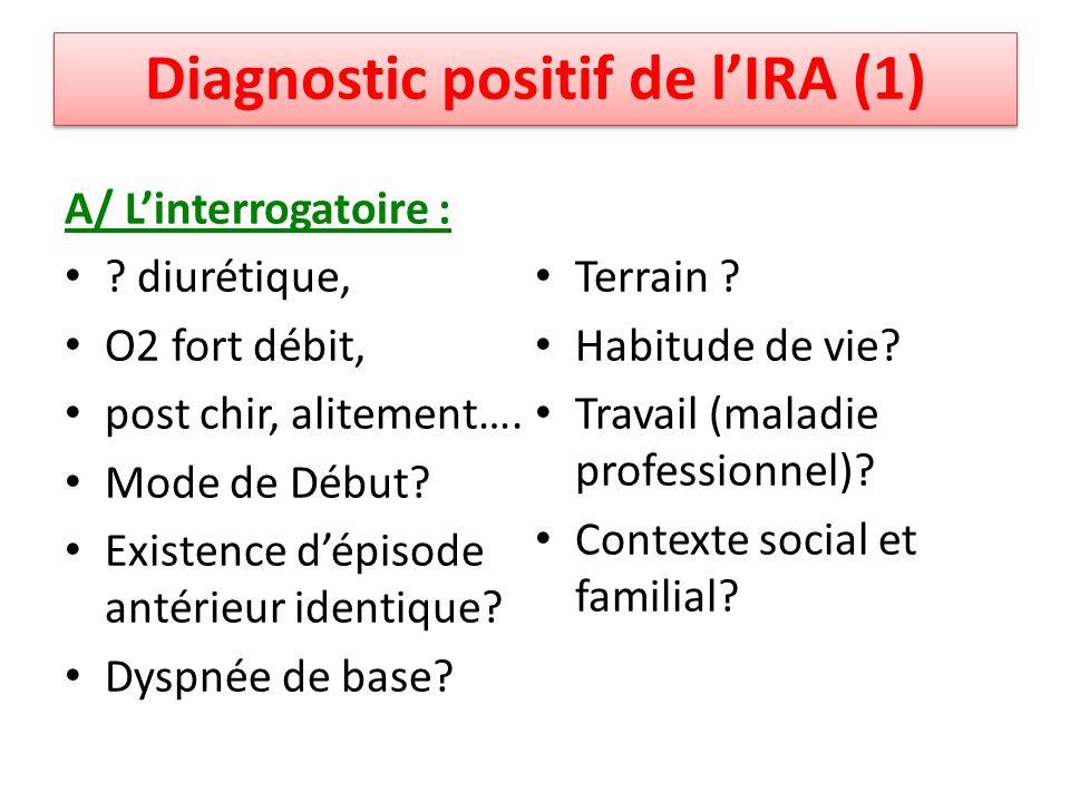 Diagnostic positif de l'IRA (1)