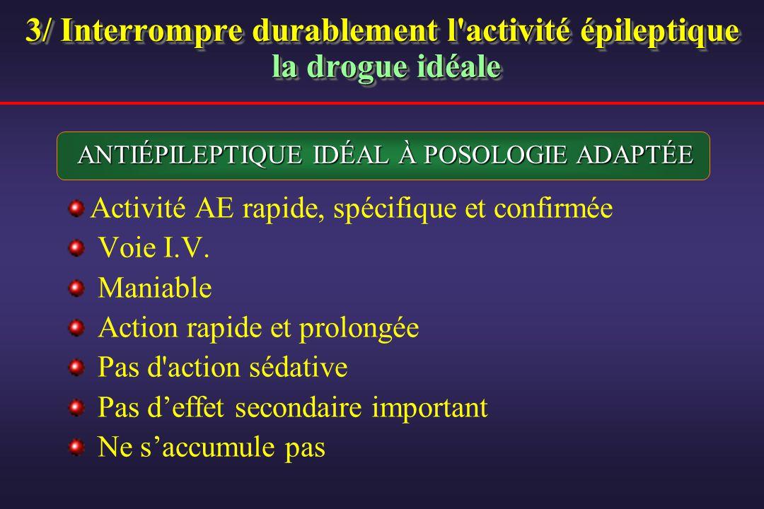3/ Interrompre durablement l activité épileptique la drogue idéale