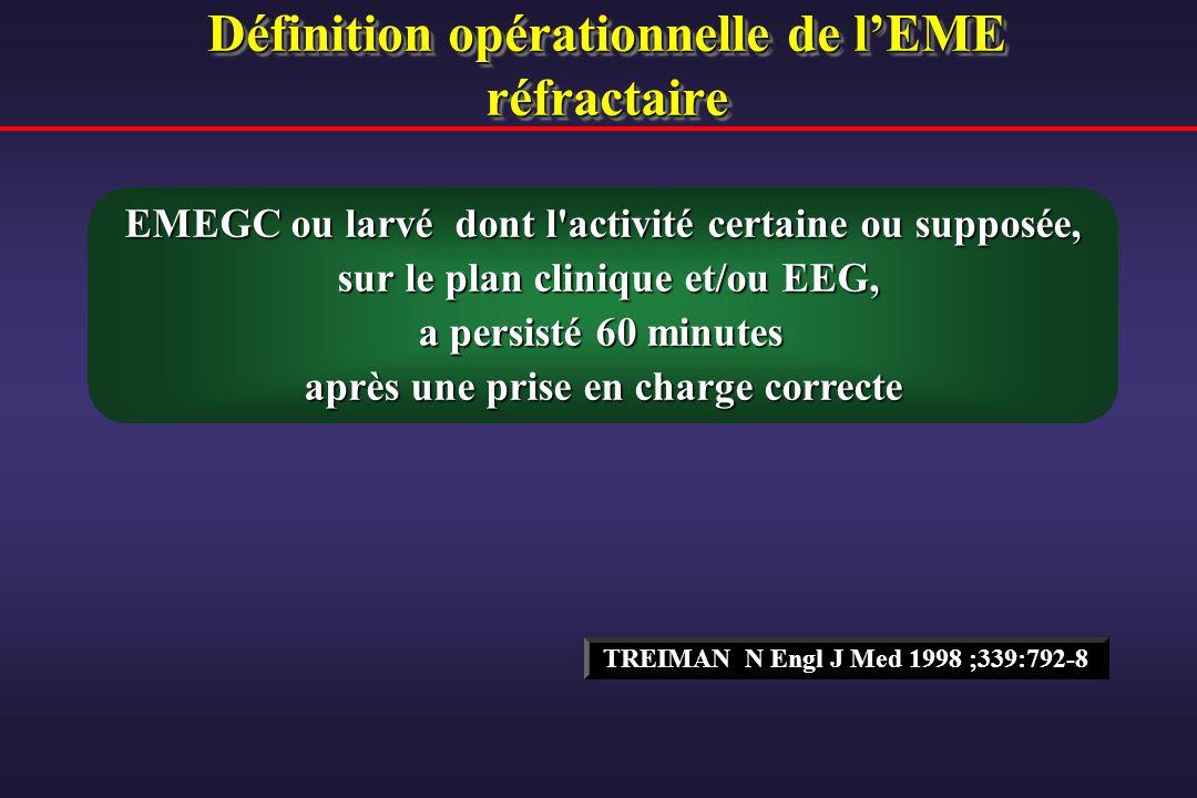 Définition opérationnelle de l'EME réfractaire