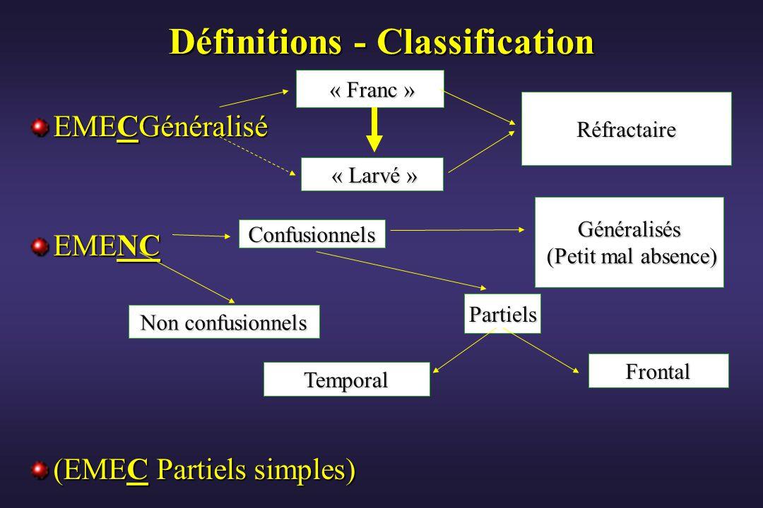 Définitions - Classification
