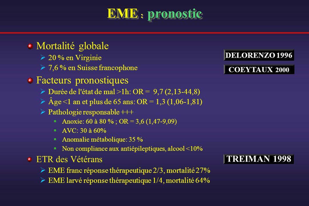 EME : pronostic Mortalité globale Facteurs pronostiques