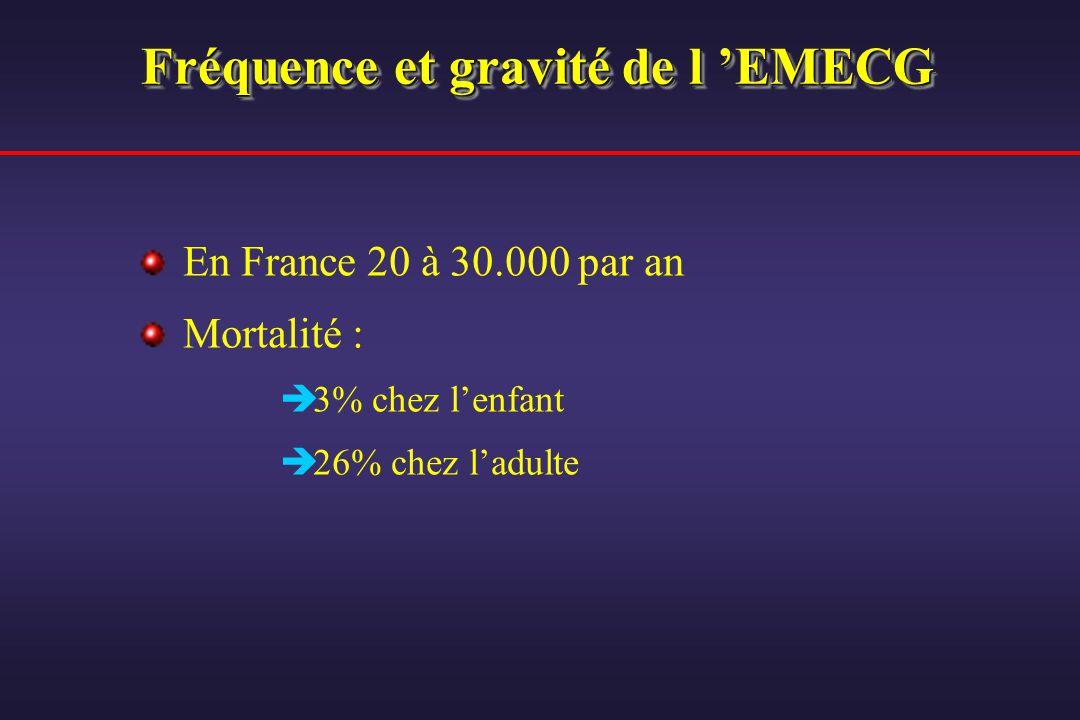 Fréquence et gravité de l 'EMECG
