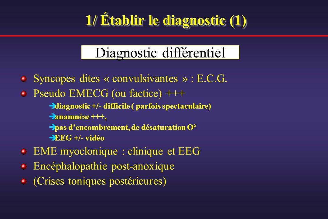 1/ Établir le diagnostic (1)