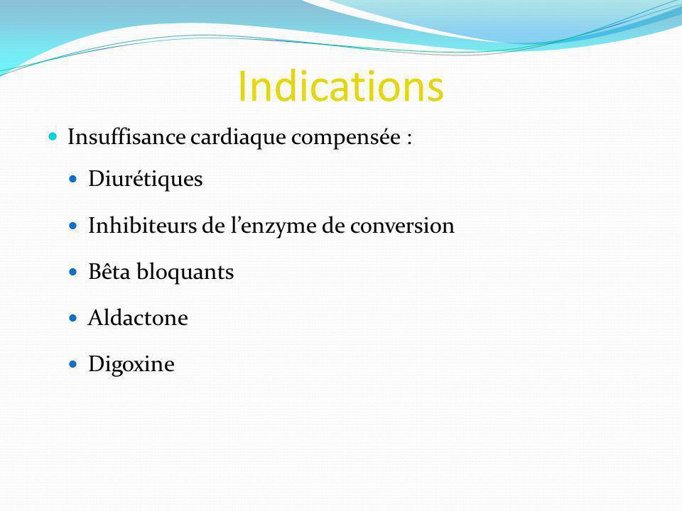 Indications Insuffisance cardiaque compensée : Diurétiques