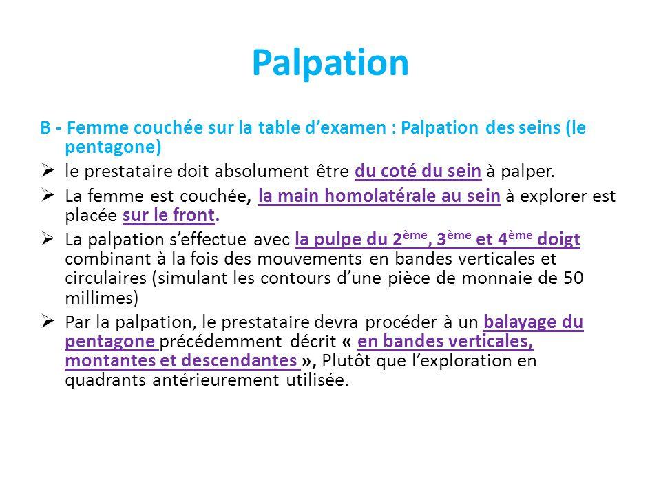 Palpation B - Femme couchée sur la table d'examen : Palpation des seins (le pentagone) le prestataire doit absolument être du coté du sein à palper.