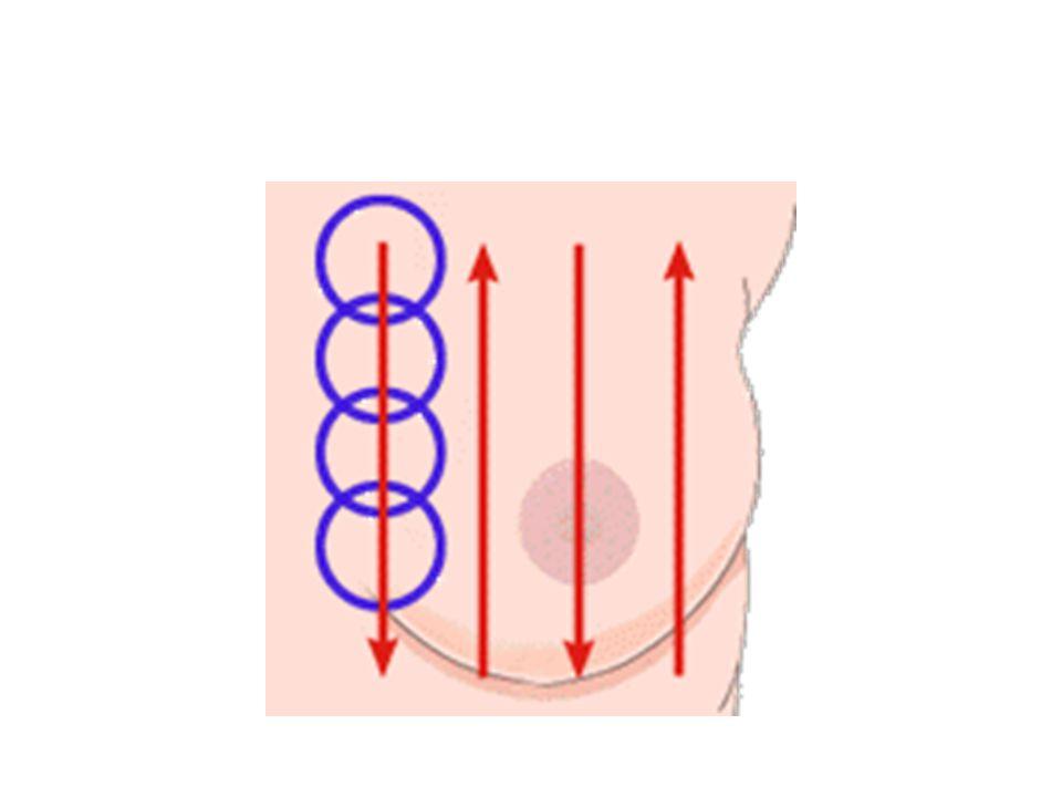 Cette nouvelle technique de palpation permettra également d'explorer toute l'épaisseur du tissu mammaire.