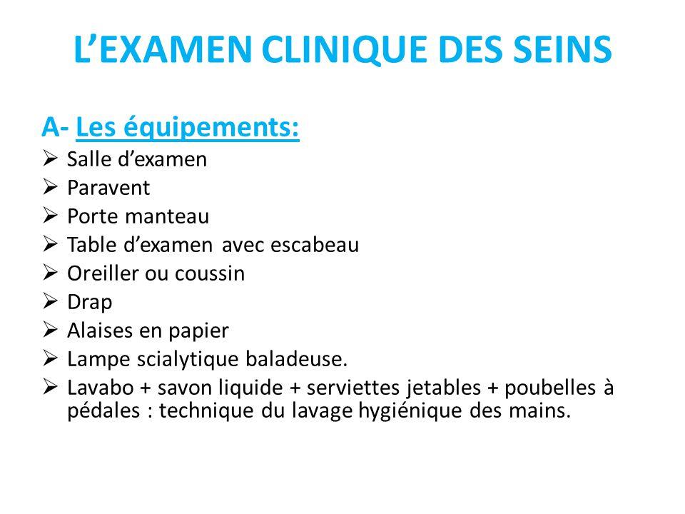 L'EXAMEN CLINIQUE DES SEINS