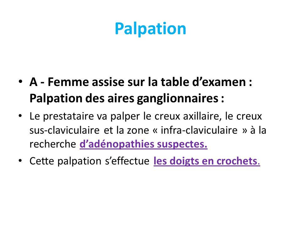 Palpation A - Femme assise sur la table d'examen : Palpation des aires ganglionnaires :