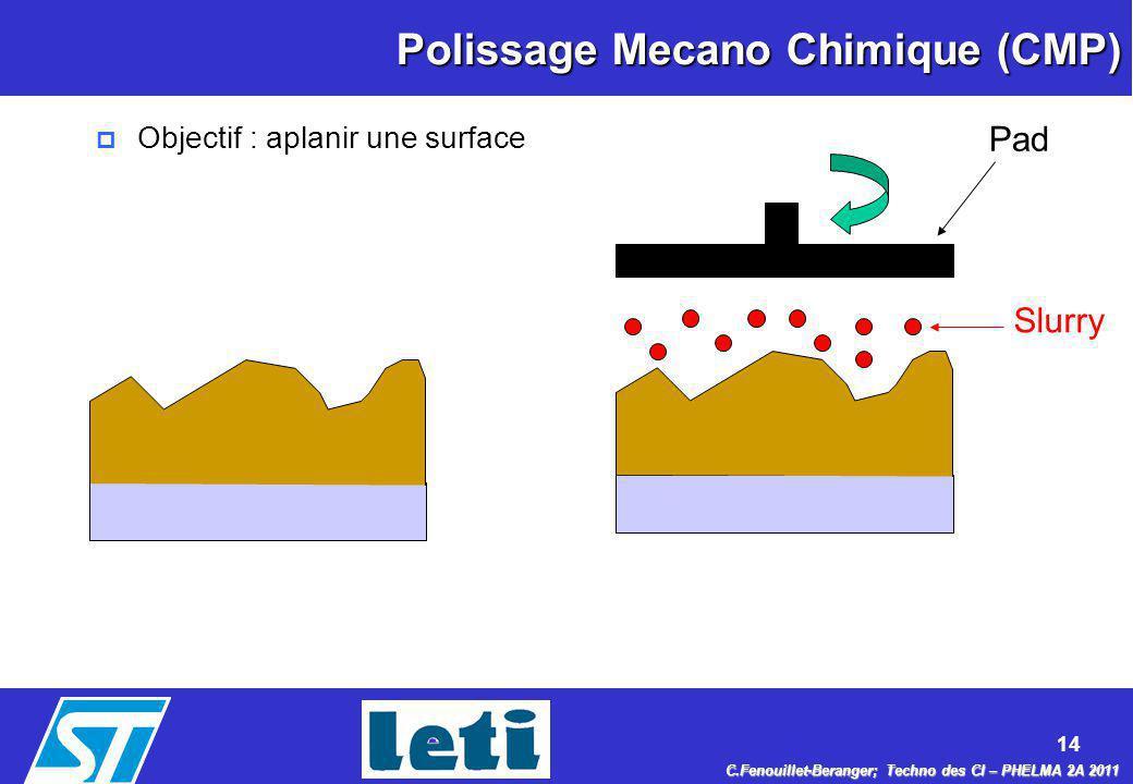 Polissage Mecano Chimique (CMP)