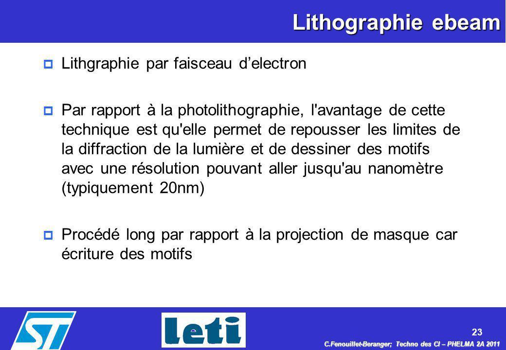 Lithographie ebeam Lithgraphie par faisceau d'electron