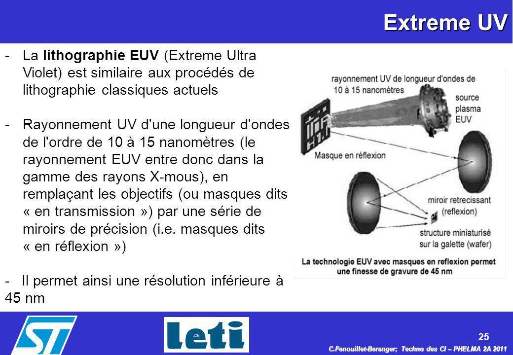 Extreme UV La lithographie EUV (Extreme Ultra Violet) est similaire aux procédés de lithographie classiques actuels.