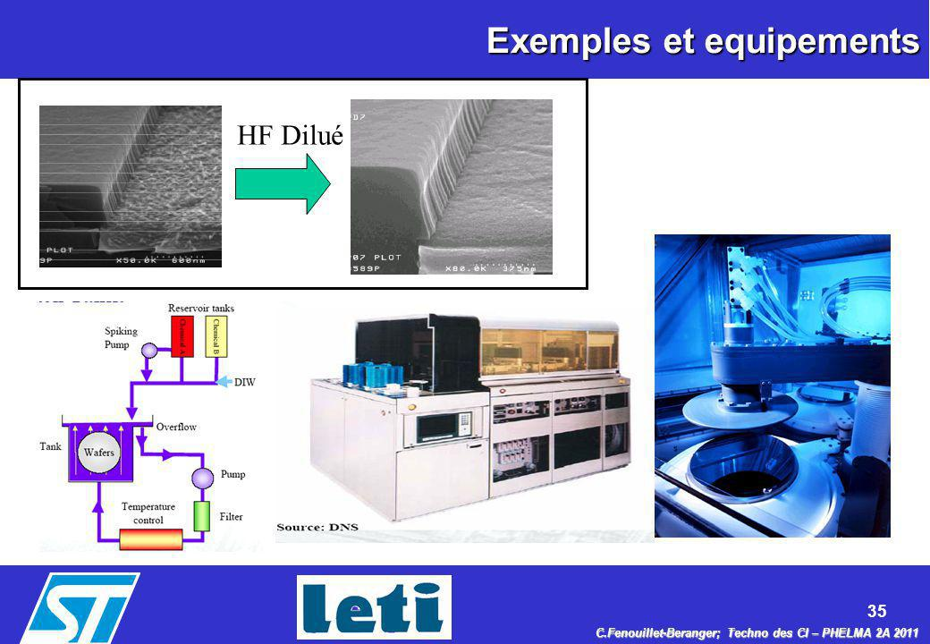Exemples et equipements