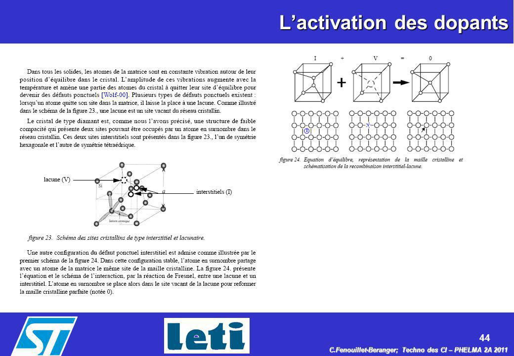 L'activation des dopants