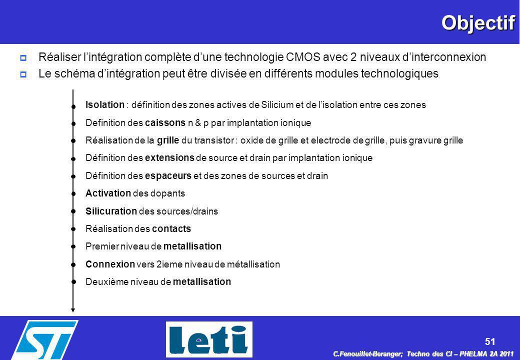 Objectif Réaliser l'intégration complète d'une technologie CMOS avec 2 niveaux d'interconnexion.