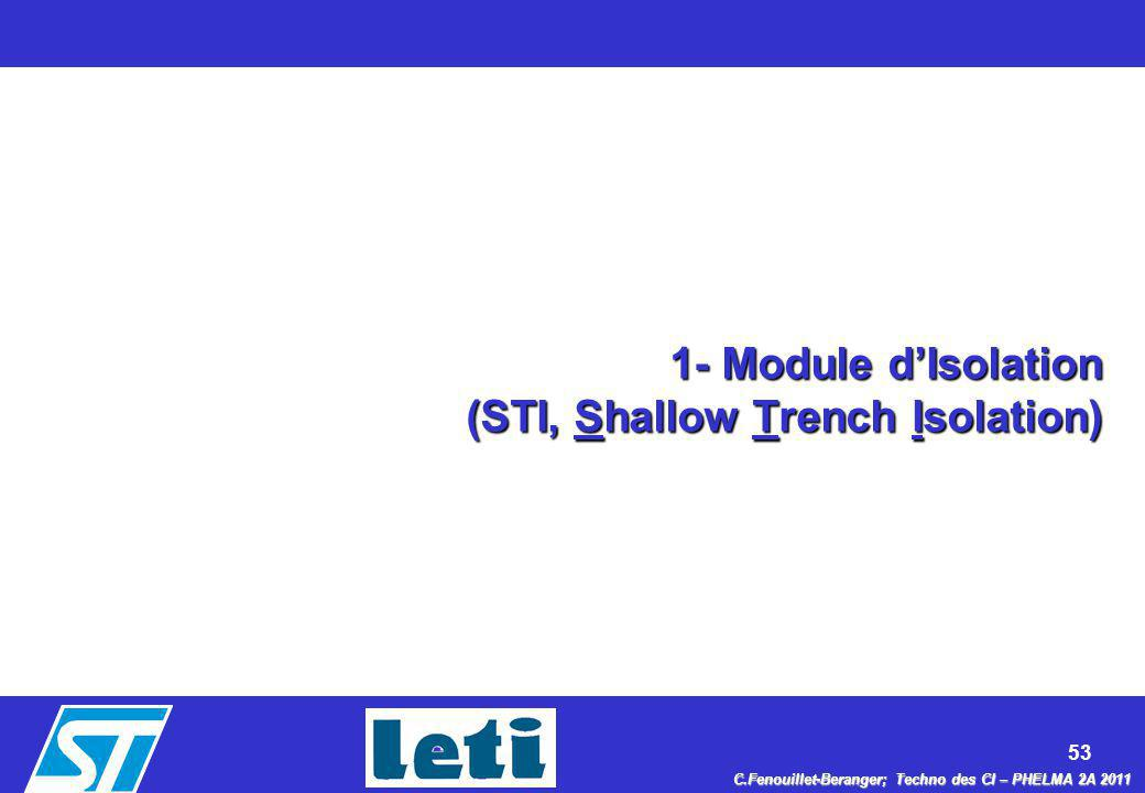 1- Module d'Isolation (STI, Shallow Trench Isolation)